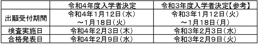 kitasenju20210803-1