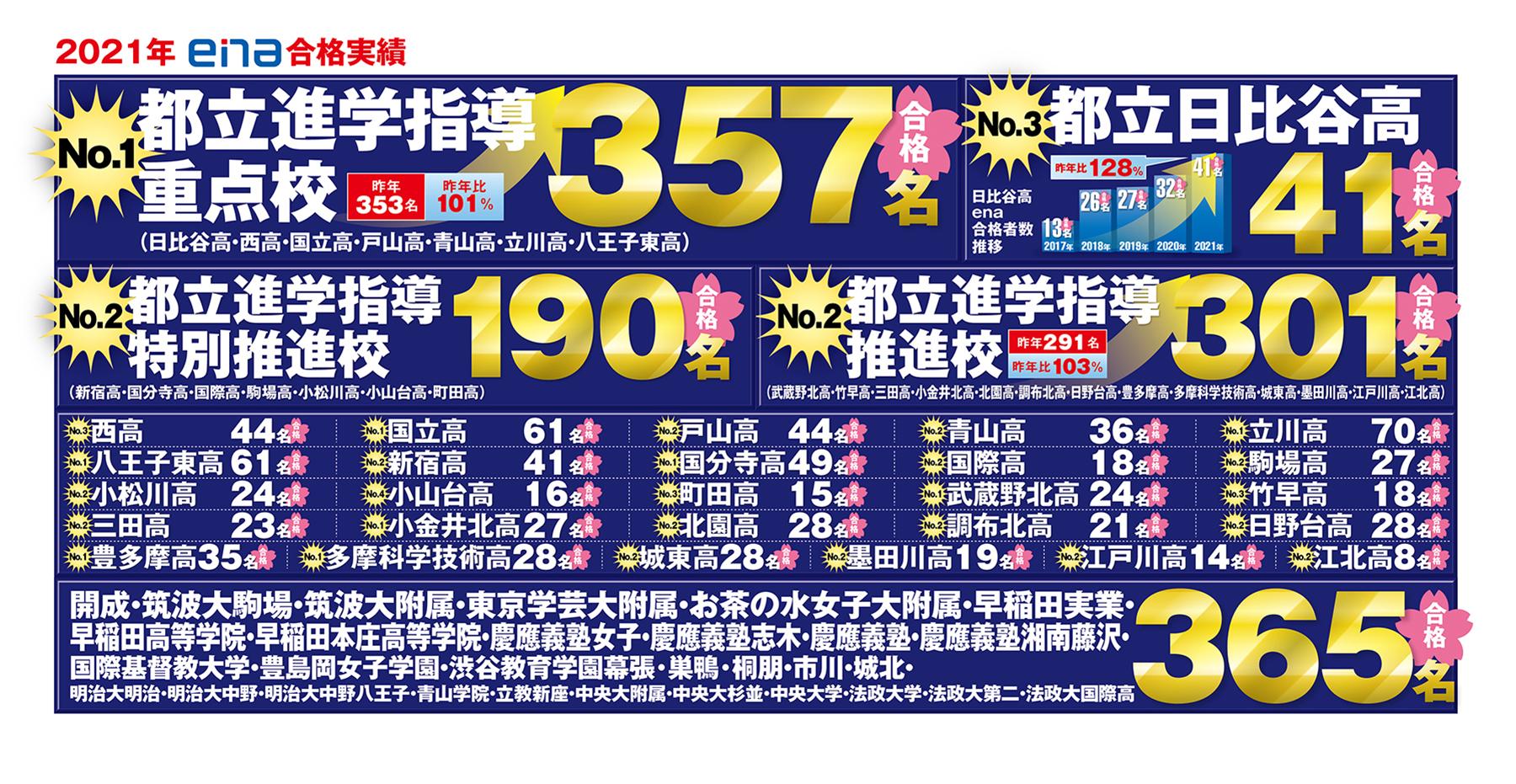 c1c2goushin2021_10_03