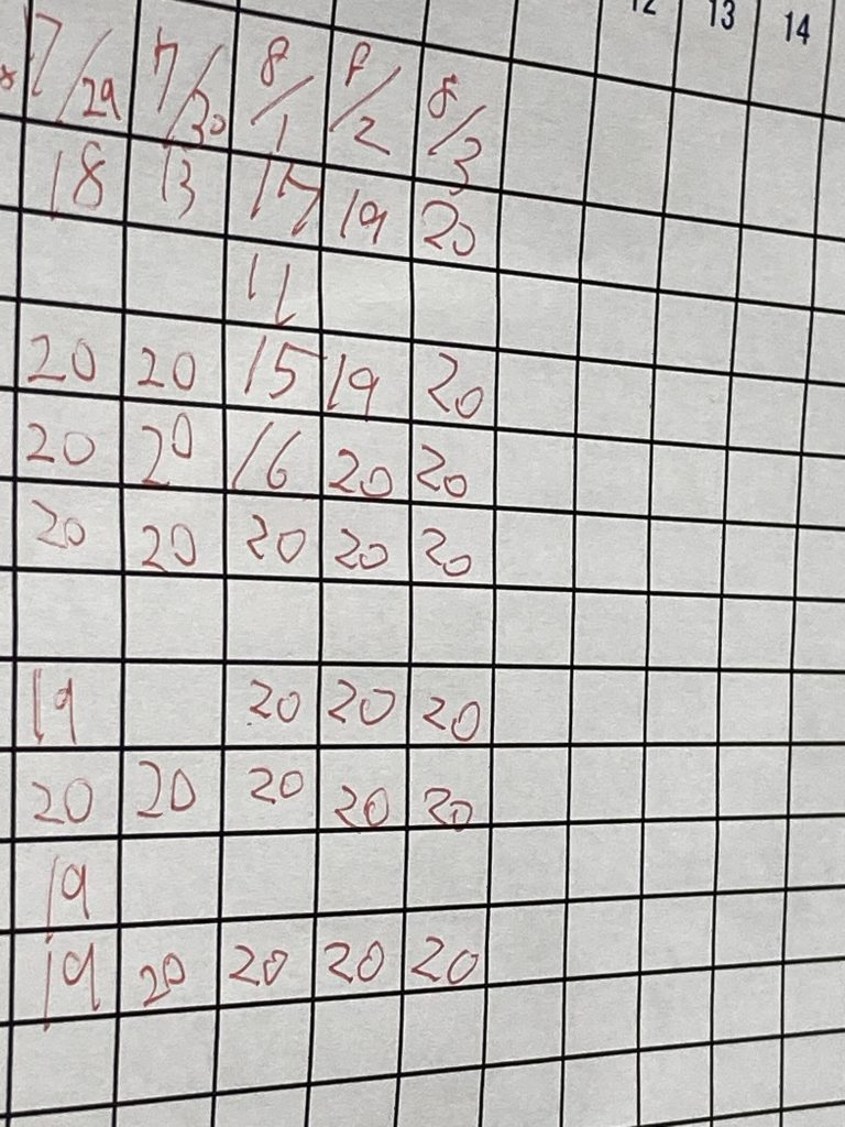 8/3 中3 全員20点満点達成!
