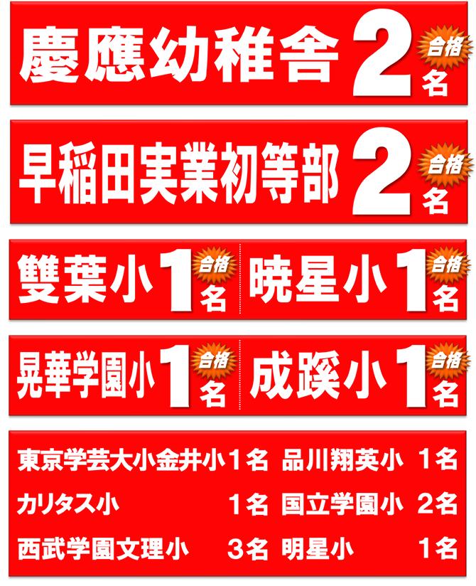 小学校入試合格速報 (2020年12月3日現在)