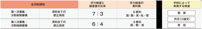 nyushi-system_05